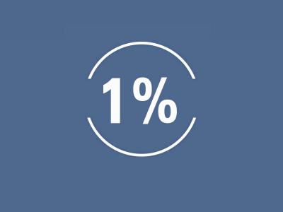 SzJA 1% felajánlás
